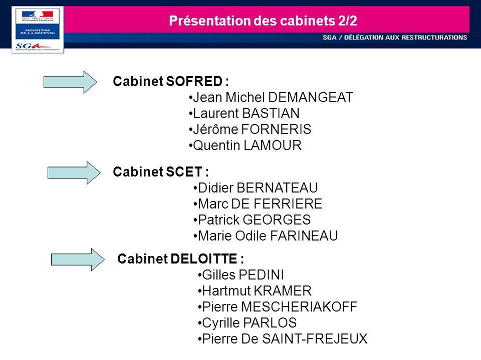26 Cabinet DELOITTE : Gilles PEDINI Hartmut KRAMER Pierre MESCHERIAKOFF Cyrille PARLOS Pierre De SAINT-FREJEUX Cabinet SCET : Didier BERNATEAU Marc DE