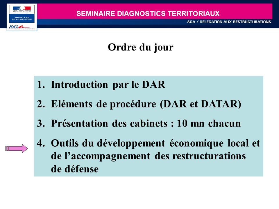 27 1.Introduction par le DAR 2.Eléments de procédure (DAR et DATAR) 3.Présentation des cabinets : 10 mn chacun 4.Outils du développement économique lo