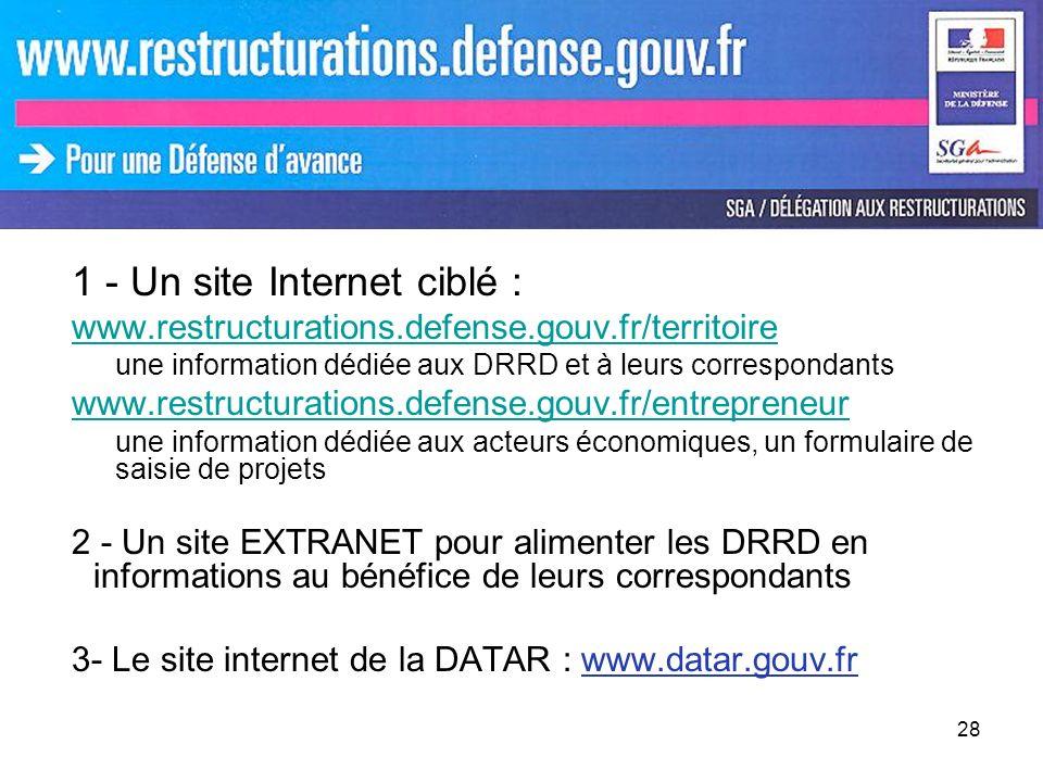 28 1 - Un site Internet ciblé : www.restructurations.defense.gouv.fr/territoire une information dédiée aux DRRD et à leurs correspondants www.restruct