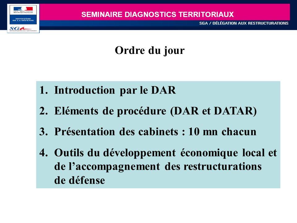 30 1.Introduction par le DAR 2.Eléments de procédure (DAR et DATAR) 3.Présentation des cabinets : 10 mn chacun 4.Outils du développement économique lo