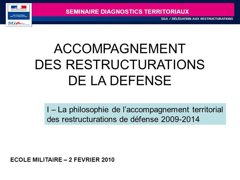 15 ACCOMPAGNEMENT DES RESTRUCTURATIONS DE DEFENSE ------------------------------------------------ DOCTRINE DEMPLOI DES PLR ET CRSD ELEMENTS DE PROCEDURES Mohamed Khoutoul – Patrick Cunin – Marie-Caroline Théry – Benoît Huet SEMINAIRE DIAGNOSTICS TERRITORIAUX