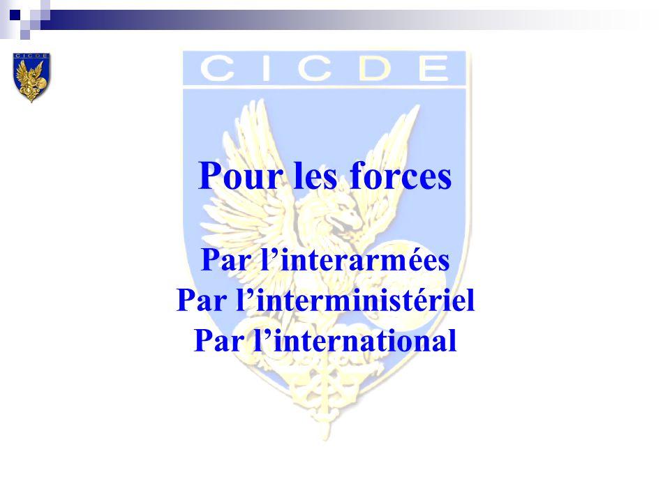 Pour les forces Par linterarmées Par linterministériel Par linternational