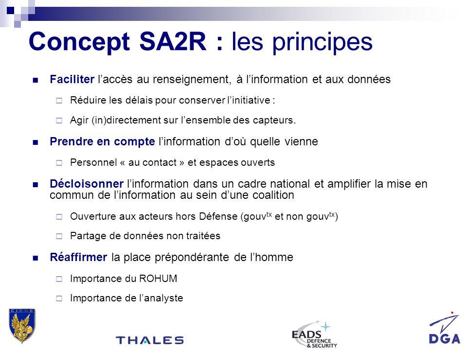 Concept SA2R : les principes Faciliter laccès au renseignement, à linformation et aux données Réduire les délais pour conserver linitiative : Agir (in