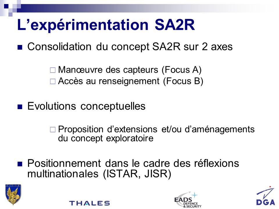 Consolidation du concept SA2R sur 2 axes Manœuvre des capteurs (Focus A) Accès au renseignement (Focus B) Evolutions conceptuelles Proposition dextens