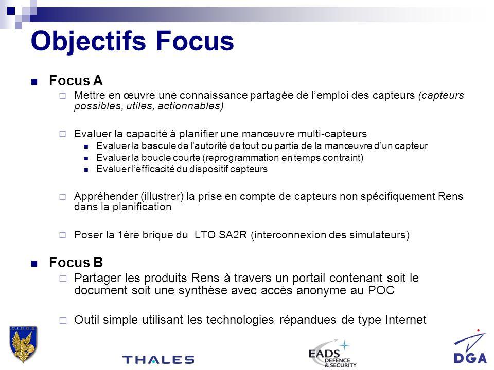 Objectifs Focus Focus A Mettre en œuvre une connaissance partagée de lemploi des capteurs (capteurs possibles, utiles, actionnables) Evaluer la capaci