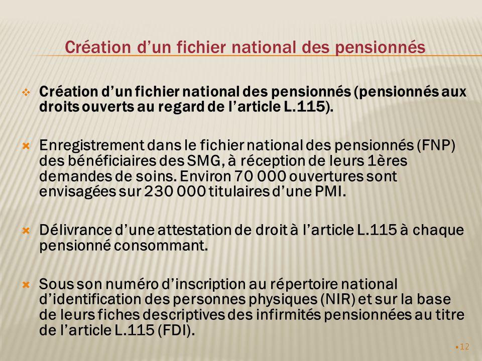 12 Création dun fichier national des pensionnés Création dun fichier national des pensionnés (pensionnés aux droits ouverts au regard de larticle L.115).