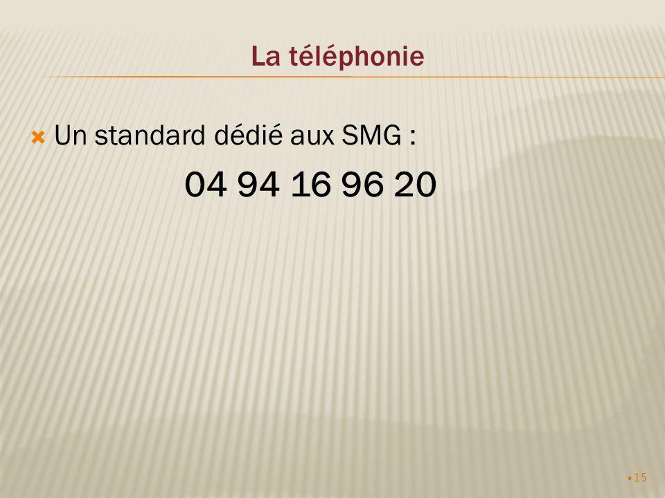 15 La téléphonie Un standard dédié aux SMG : 04 94 16 96 20
