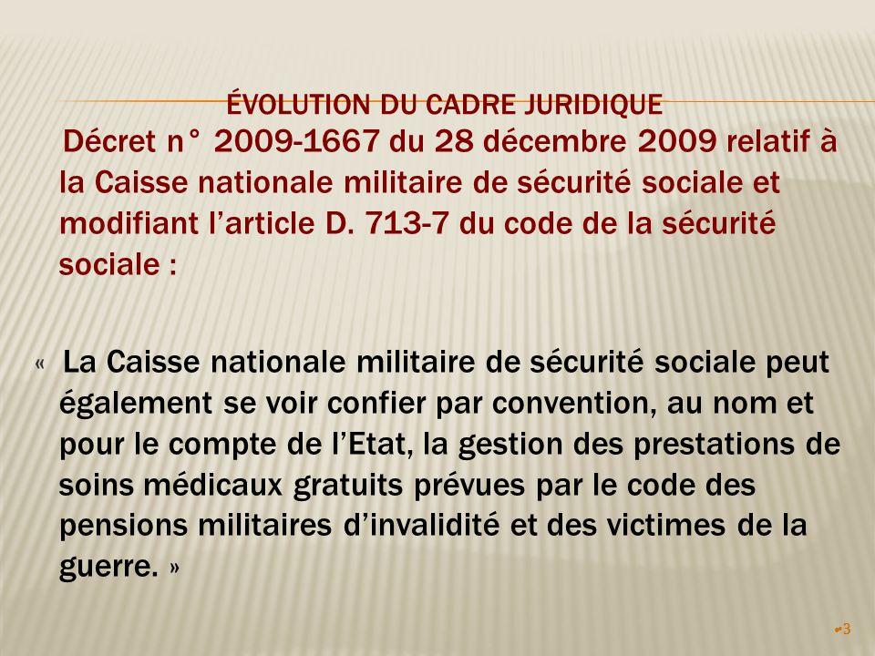 3 ÉVOLUTION DU CADRE JURIDIQUE Décret n° 2009-1667 du 28 décembre 2009 relatif à la Caisse nationale militaire de sécurité sociale et modifiant larticle D.