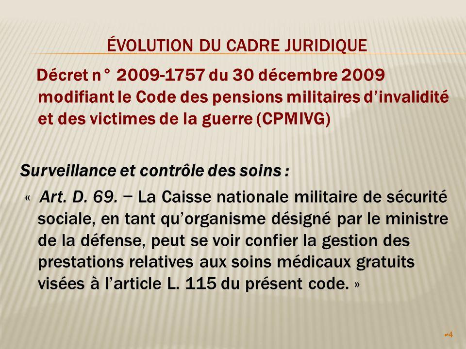 4 ÉVOLUTION DU CADRE JURIDIQUE Décret n° 2009-1757 du 30 décembre 2009 modifiant le Code des pensions militaires dinvalidité et des victimes de la gue