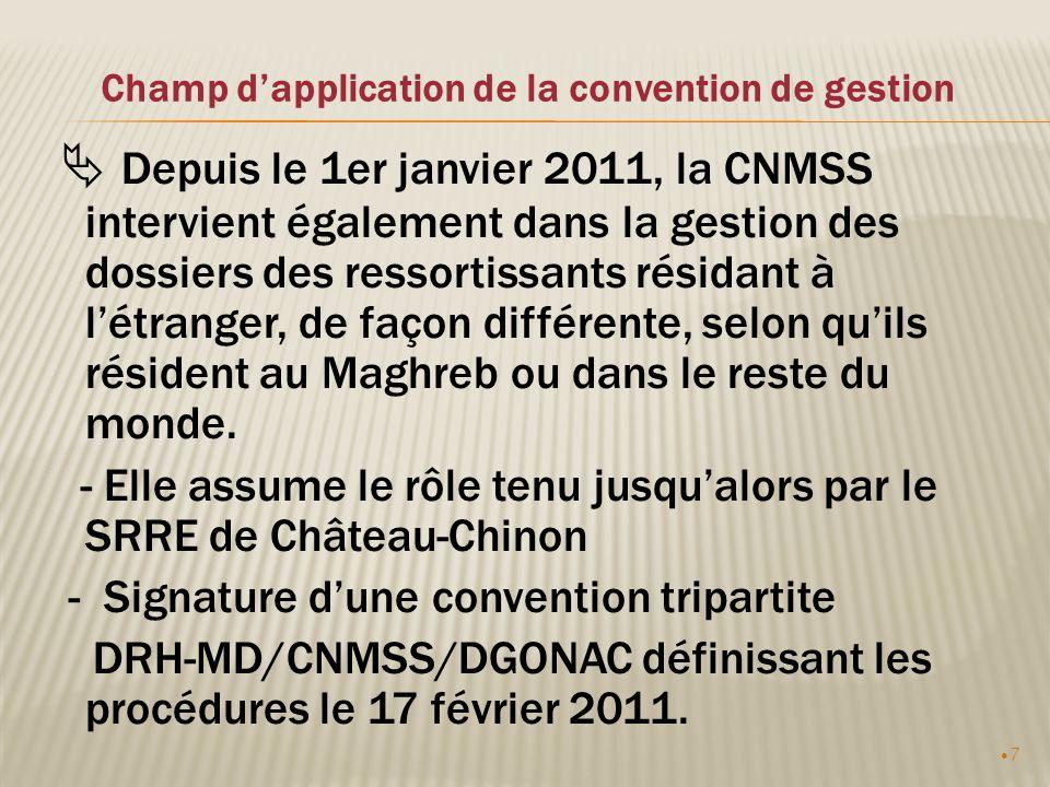 7 Champ dapplication de la convention de gestion Depuis le 1er janvier 2011, la CNMSS intervient également dans la gestion des dossiers des ressortiss