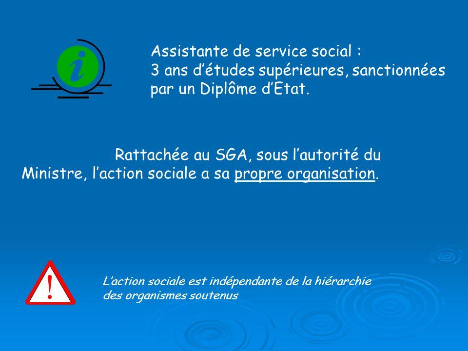 Laction sociale est indépendante de la hiérarchie des organismes soutenus Assistante de service social : 3 ans détudes supérieures, sanctionnées par un Diplôme dEtat.