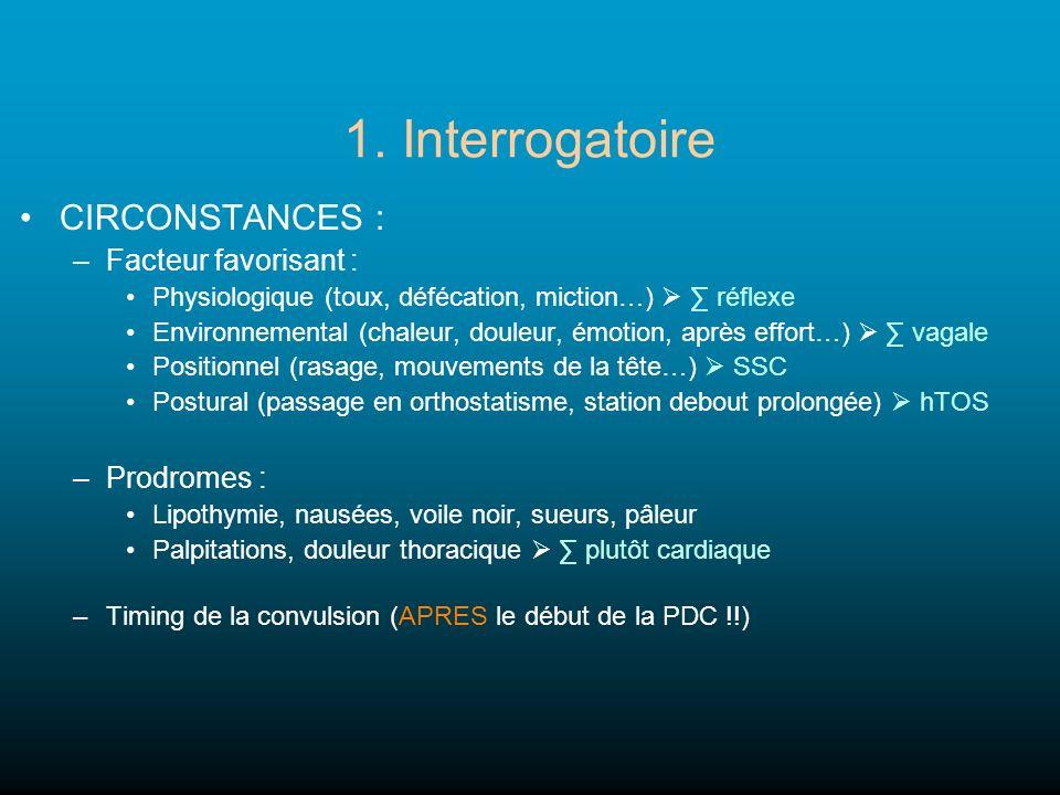 1. Interrogatoire CIRCONSTANCES : –Facteur favorisant : Physiologique (toux, défécation, miction…) réflexe Environnemental (chaleur, douleur, émotion,
