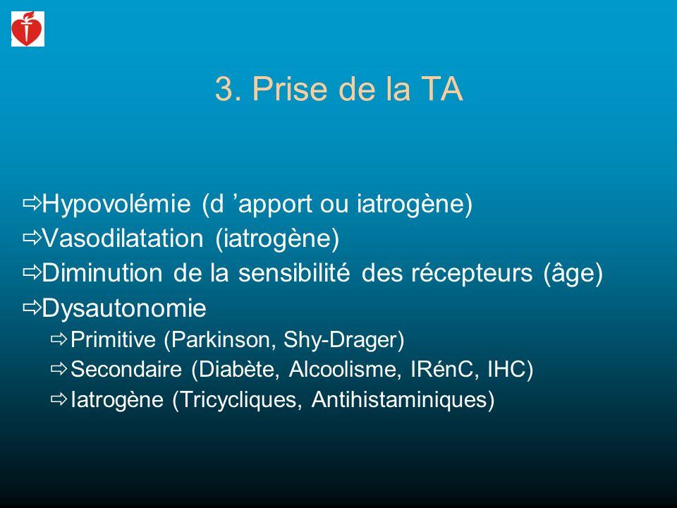 3. Prise de la TA Hypovolémie (d apport ou iatrogène) Vasodilatation (iatrogène) Diminution de la sensibilité des récepteurs (âge) Dysautonomie Primit