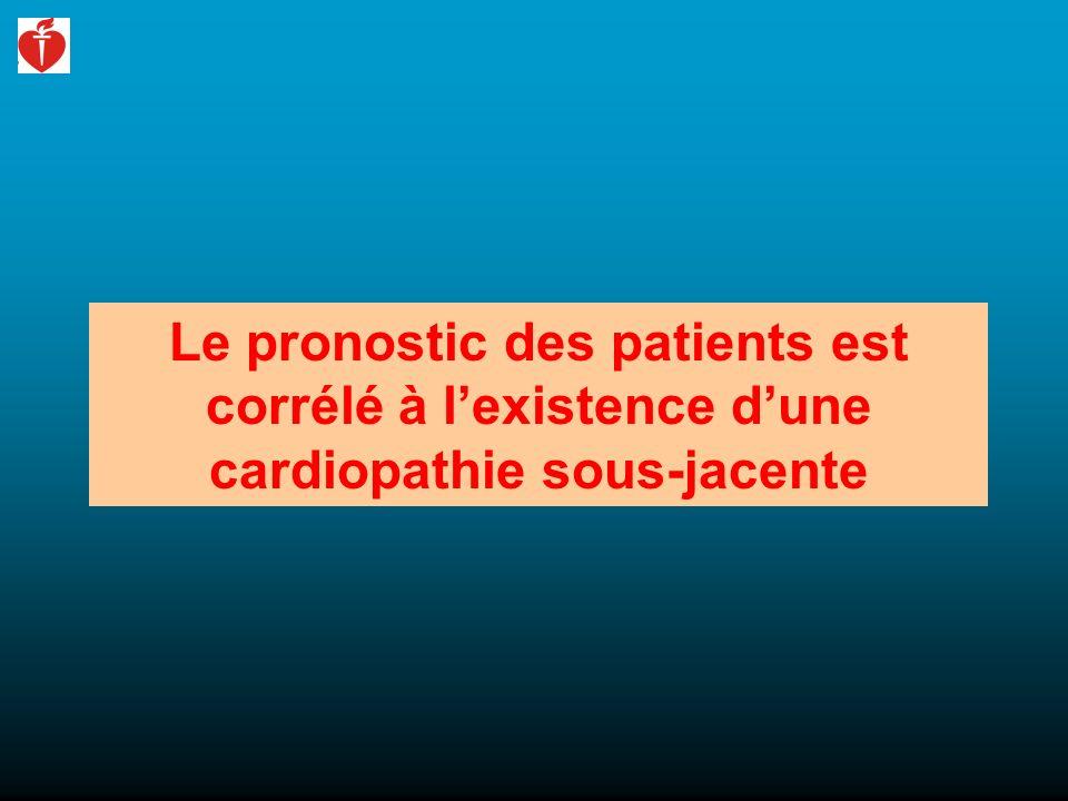Le pronostic des patients est corrélé à lexistence dune cardiopathie sous-jacente