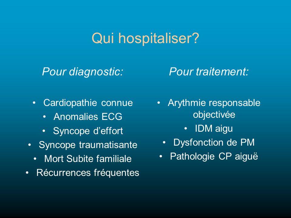 Qui hospitaliser? Pour diagnostic: Cardiopathie connue Anomalies ECG Syncope deffort Syncope traumatisante Mort Subite familiale Récurrences fréquente