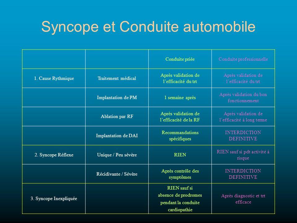 Syncope et Conduite automobile Conduite priéeConduite professionnelle 1. Cause RythmiqueTraitement médical Après validation de lefficacité du trt Impl