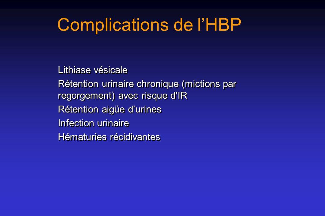 Complications de lHBP Lithiase vésicale Rétention urinaire chronique (mictions par regorgement) avec risque dIR Rétention aigüe durines Infection urin