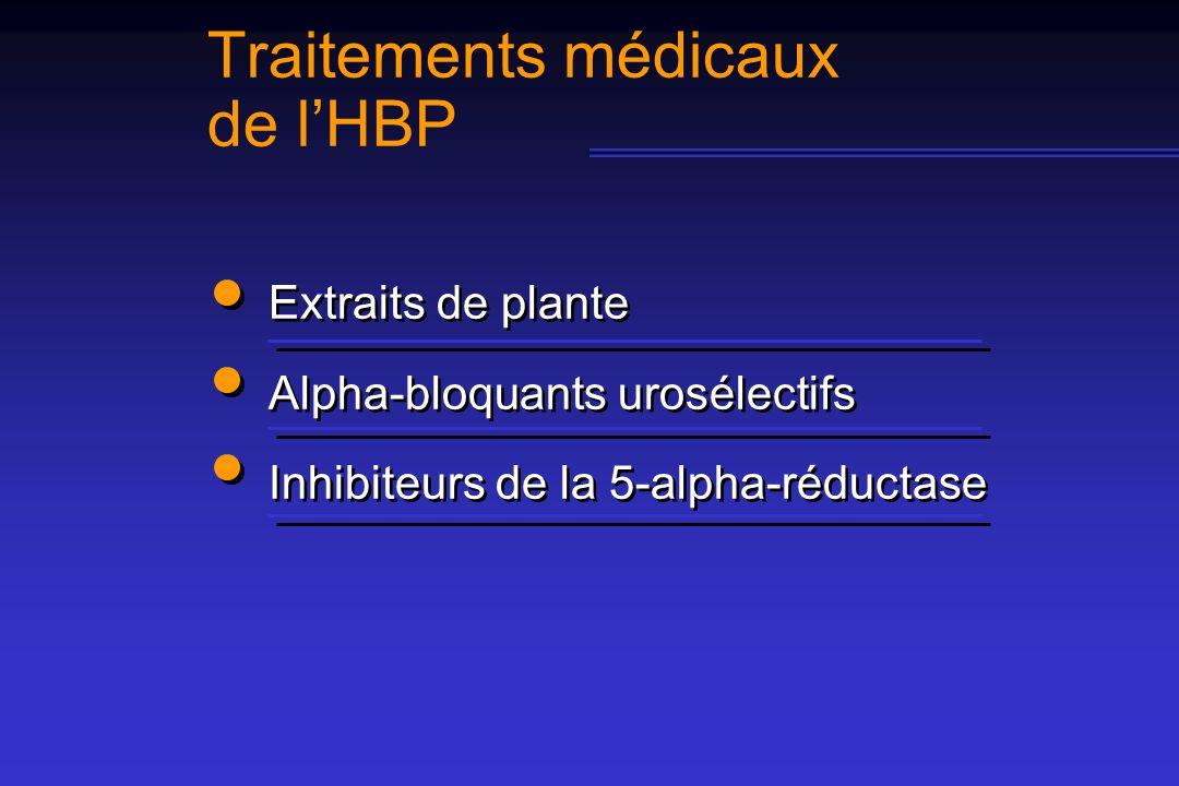 Extraits de plante Alpha-bloquants urosélectifs Inhibiteurs de la 5-alpha-réductase Extraits de plante Alpha-bloquants urosélectifs Inhibiteurs de la