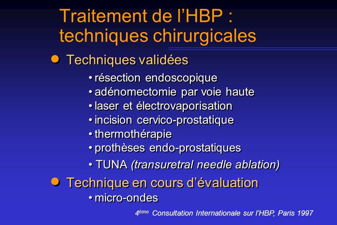 Traitement de lHBP : techniques chirurgicales Techniques validées résection endoscopique adénomectomie par voie haute laser et électrovaporisationinci
