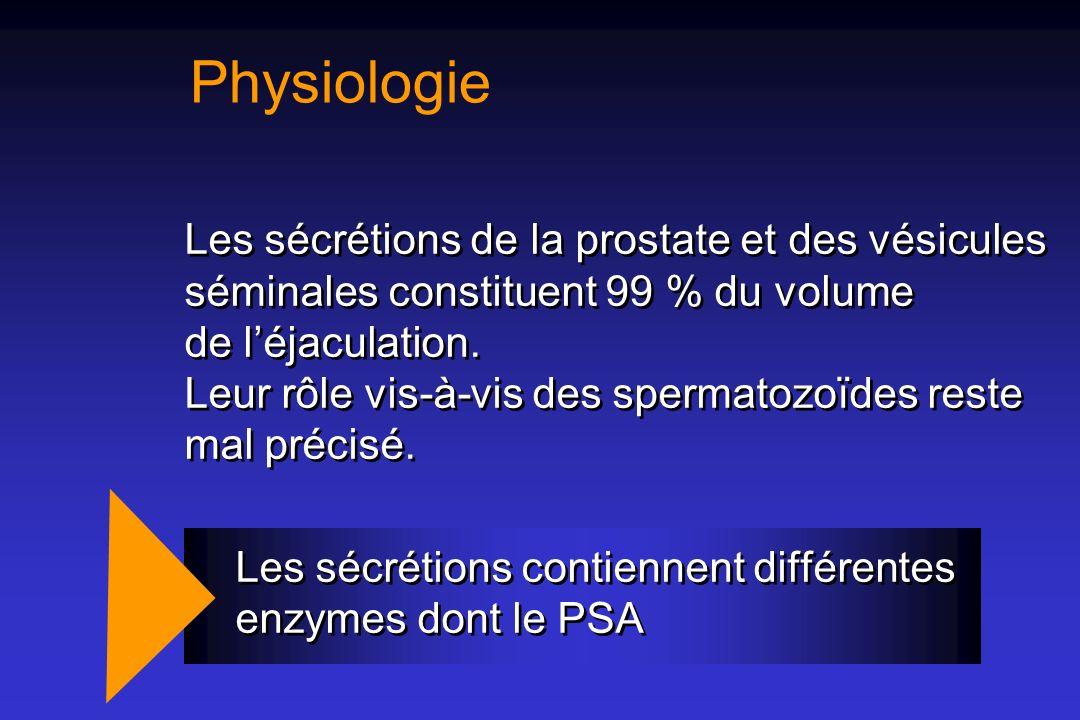 Physiologie Les sécrétions de la prostate et des vésicules séminales constituent 99 % du volume de léjaculation. Leur rôle vis-à-vis des spermatozoïde