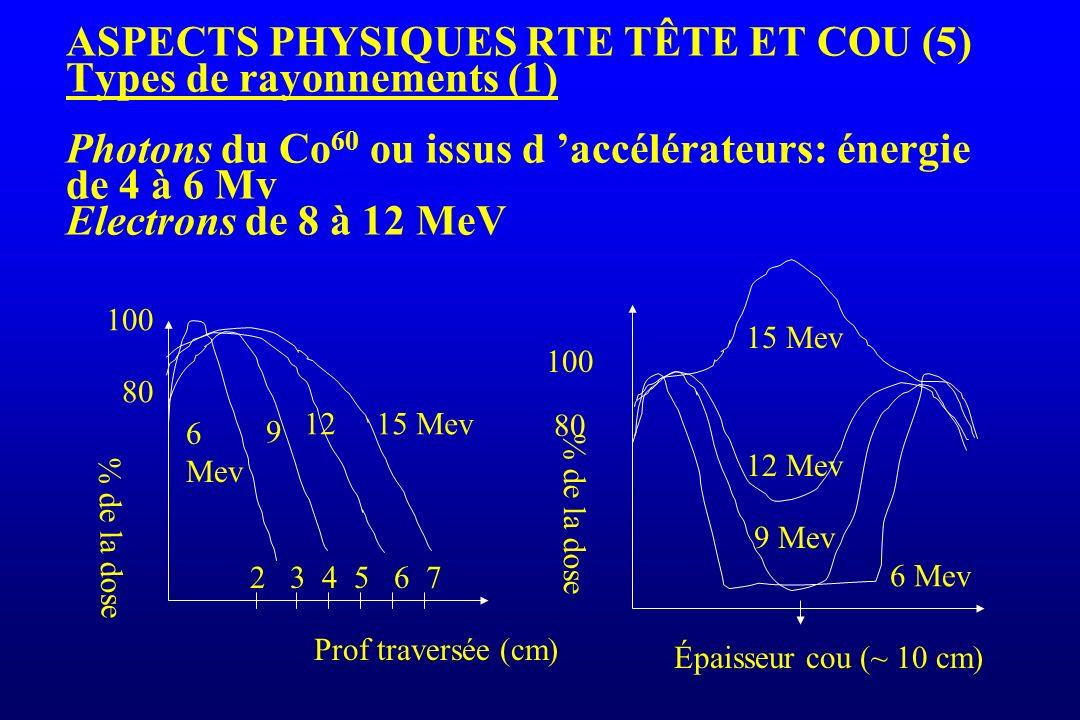 ASPECTS PHYSIQUES RTE TÊTE ET COU (5) Types de rayonnements (1) Photons du Co 60 ou issus d accélérateurs: énergie de 4 à 6 Mv Electrons de 8 à 12 MeV