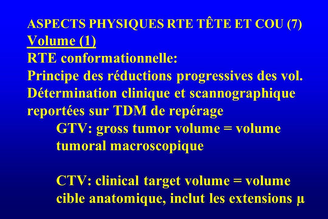 ASPECTS PHYSIQUES RTE TÊTE ET COU (7) Volume (1) RTE conformationnelle: Principe des réductions progressives des vol. Détermination clinique et scanno