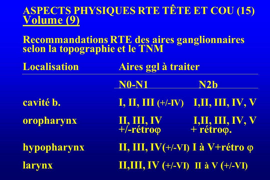 ASPECTS PHYSIQUES RTE TÊTE ET COU (15) Volume (9) Recommandations RTE des aires ganglionnaires selon la topographie et le TNM LocalisationAires ggl à