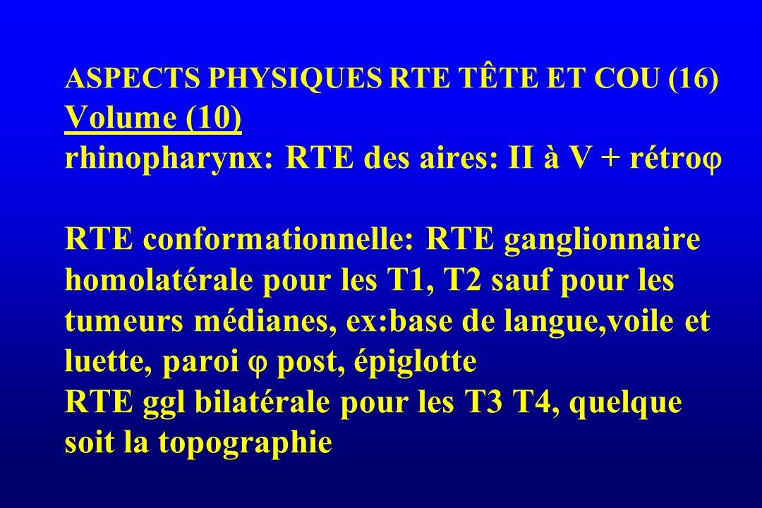 ASPECTS PHYSIQUES RTE TÊTE ET COU (16) Volume (10) rhinopharynx: RTE des aires: II à V + rétro RTE conformationnelle: RTE ganglionnaire homolatérale p