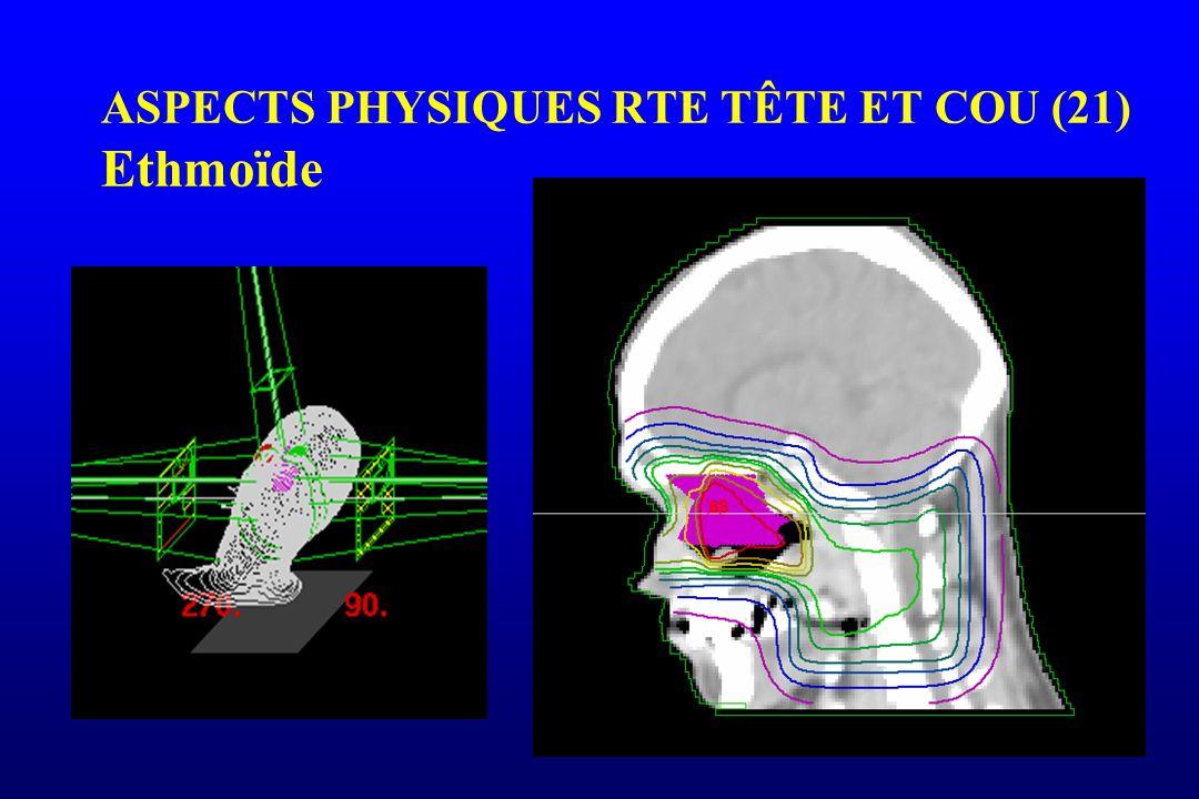 ASPECTS PHYSIQUES RTE TÊTE ET COU (21) Ethmoïde