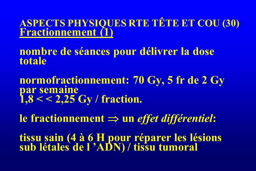ASPECTS PHYSIQUES RTE TÊTE ET COU (30) Fractionnement (1) nombre de séances pour délivrer la dose totale normofractionnement: 70 Gy, 5 fr de 2 Gy par