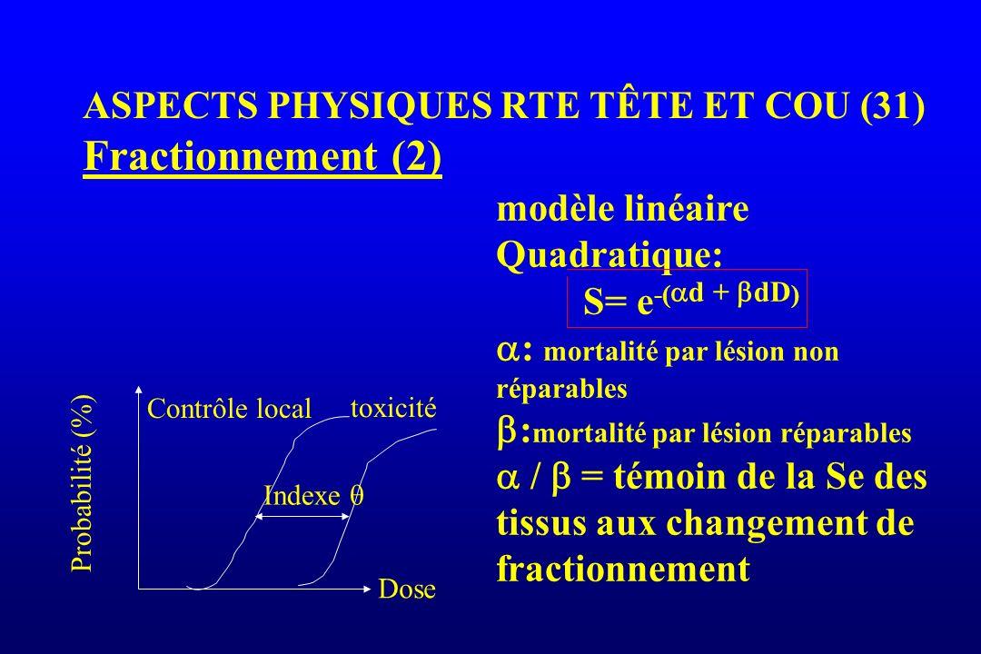 ASPECTS PHYSIQUES RTE TÊTE ET COU (31) Fractionnement (2) Dose Probabilité (%) Contrôle local toxicité modèle linéaire Quadratique: S= e -( d + dD ) :