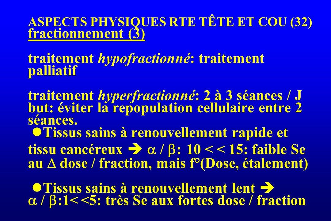 ASPECTS PHYSIQUES RTE TÊTE ET COU (32) fractionnement (3) traitement hypofractionné: traitement palliatif traitement hyperfractionné: 2 à 3 séances /