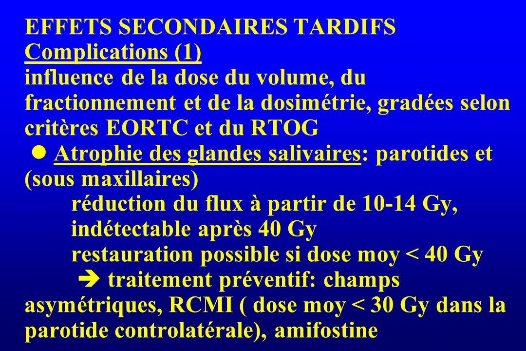 EFFETS SECONDAIRES TARDIFS Complications (1) influence de la dose du volume, du fractionnement et de la dosimétrie, gradées selon critères EORTC et du