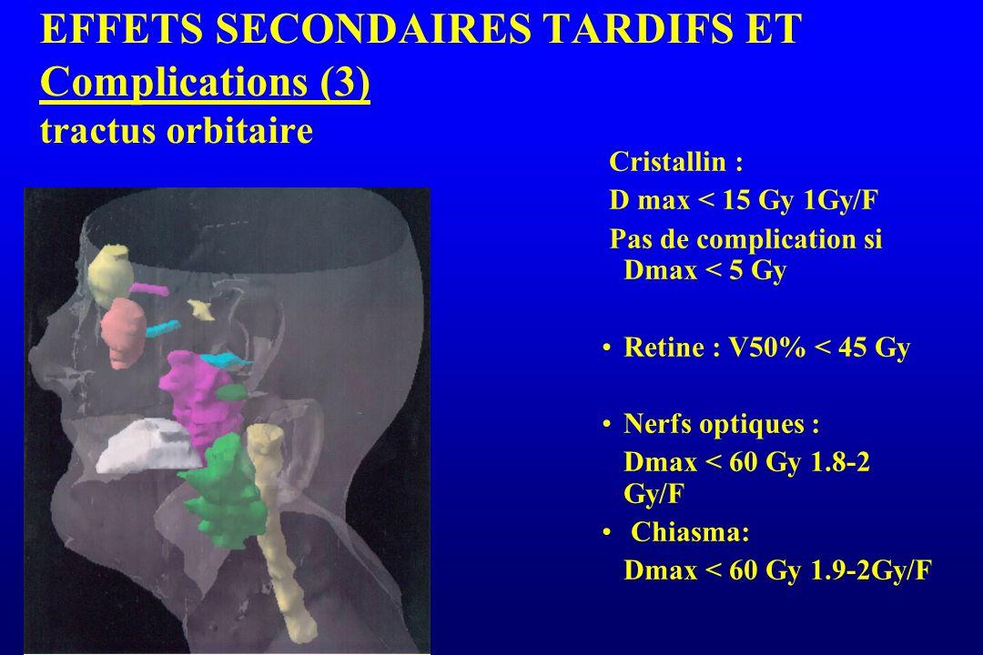 EFFETS SECONDAIRES TARDIFS ET Complications (3) tractus orbitaire Cristallin : D max < 15 Gy 1Gy/F Pas de complication si Dmax < 5 Gy Retine : V50% <