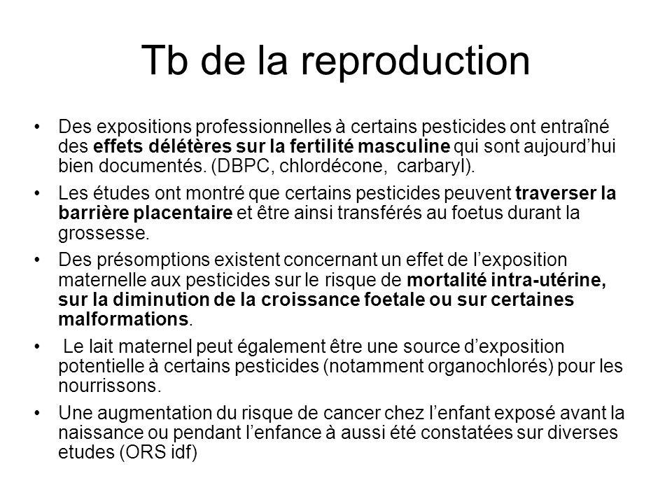 Tb de la reproduction Des expositions professionnelles à certains pesticides ont entraîné des effets délétères sur la fertilité masculine qui sont auj