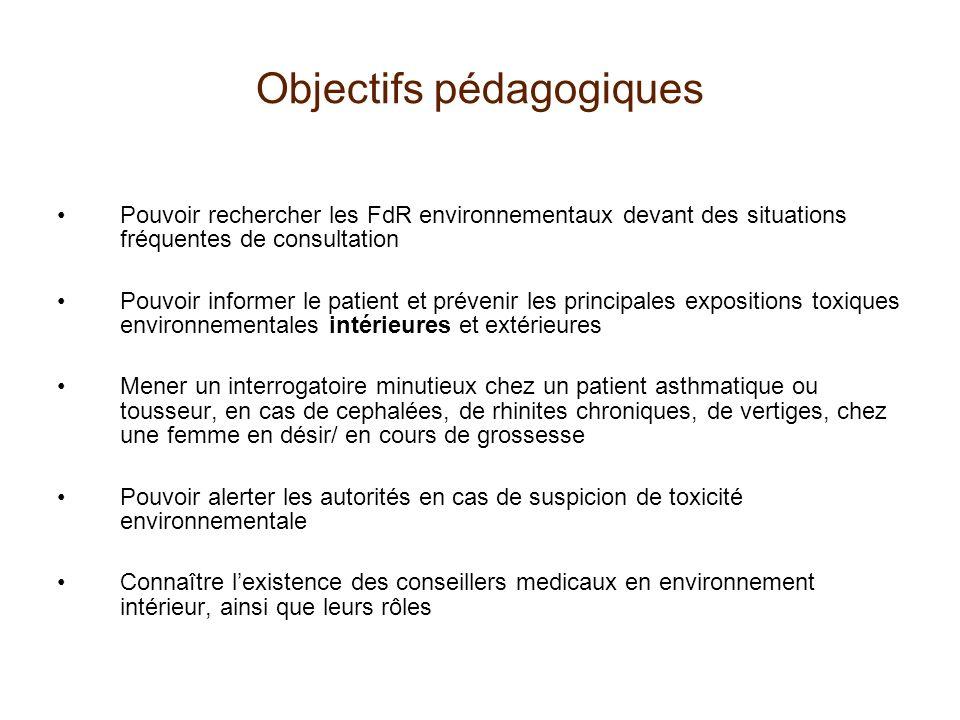 Objectifs pédagogiques Pouvoir rechercher les FdR environnementaux devant des situations fréquentes de consultation Pouvoir informer le patient et pré