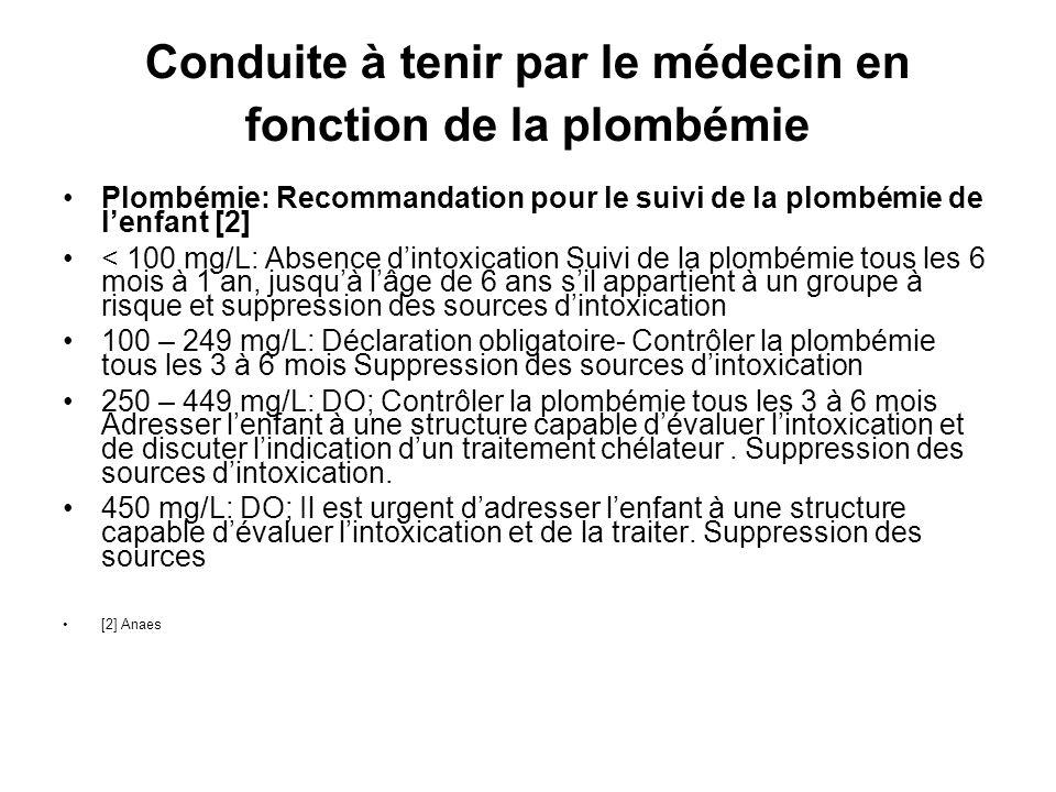Conduite à tenir par le médecin en fonction de la plombémie Plombémie: Recommandation pour le suivi de la plombémie de lenfant [2] < 100 mg/L: Absence