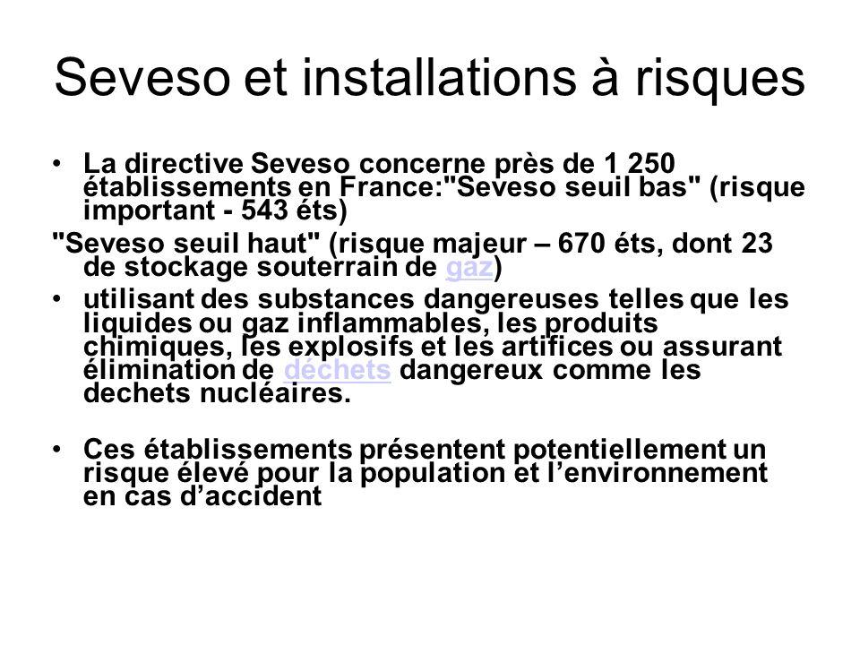 Seveso et installations à risques La directive Seveso concerne près de 1 250 établissements en France: