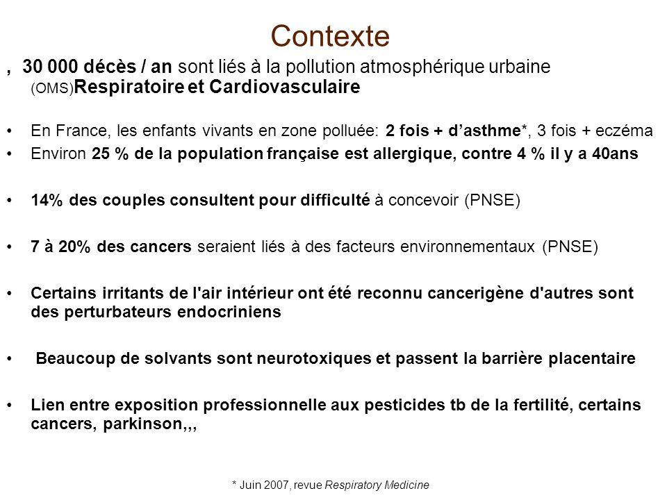 , 30 000 décès / an sont liés à la pollution atmosphérique urbaine (OMS) Respiratoire et Cardiovasculaire En France, les enfants vivants en zone pollu