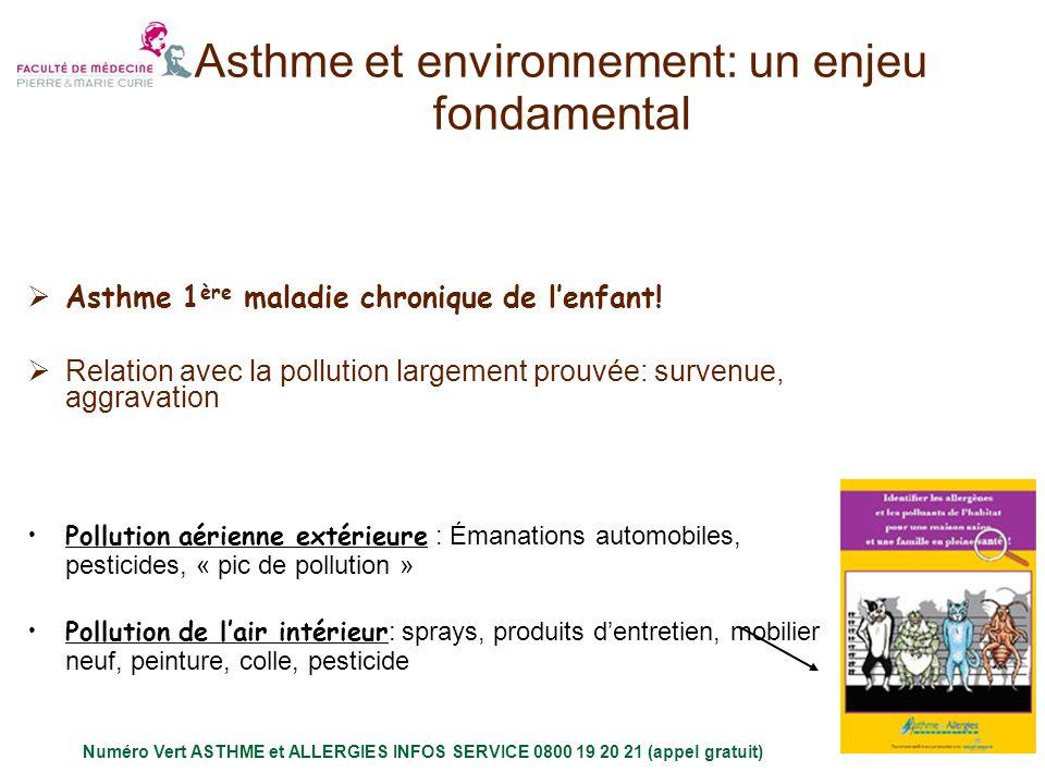 Asthme et environnement: un enjeu fondamental Asthme 1 ère maladie chronique de lenfant! Relation avec la pollution largement prouvée: survenue, aggra