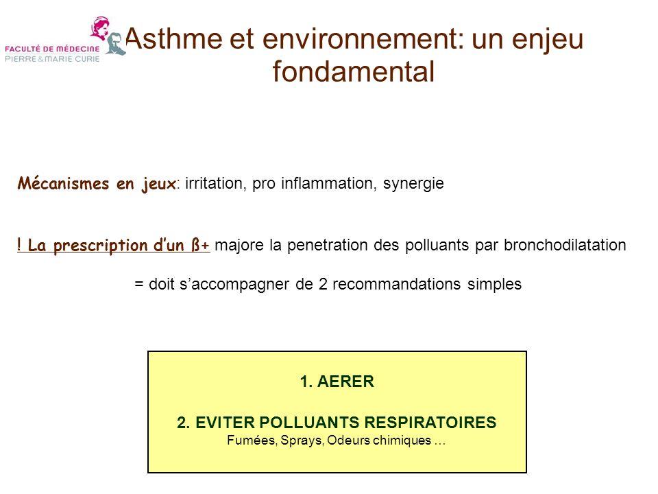 Asthme et environnement: un enjeu fondamental Mécanismes en jeux : irritation, pro inflammation, synergie ! La prescription dun ß+ majore la penetrati