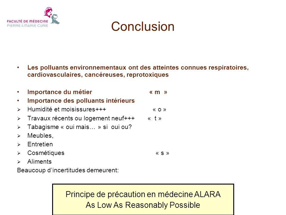 Conclusion Les polluants environnementaux ont des atteintes connues respiratoires, cardiovasculaires, cancéreuses, reprotoxiques Importance du métier