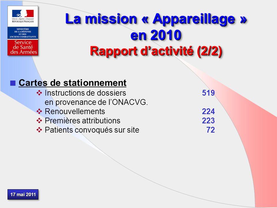 17 mai 2011 La mission « Appareillage » en 2010 Rapport dactivité (2/2) Cartes de stationnement Instructions de dossiers519 en provenance de lONACVG.