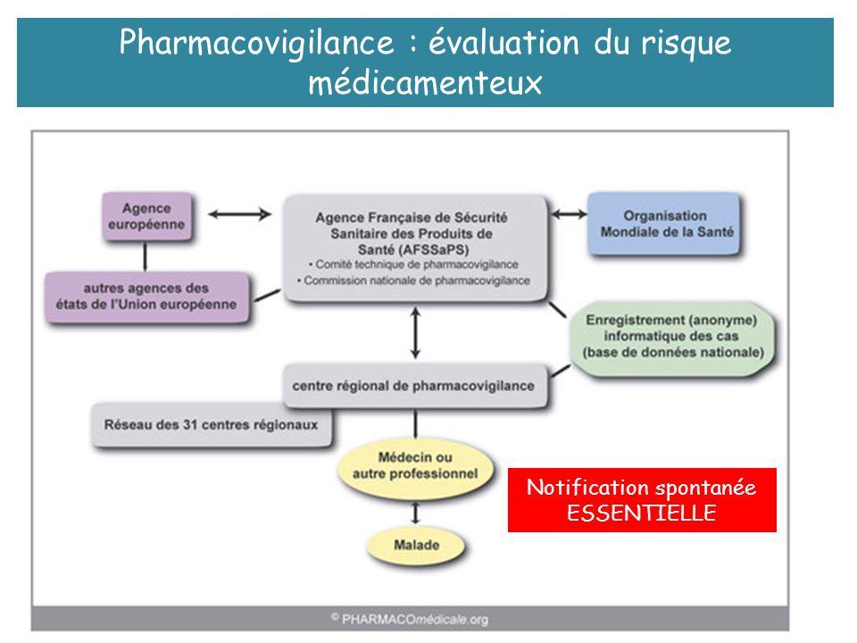 Bases de données Haute Autorité de Santé - Avis de la commission de transparence (SMR, ASMR) - Recommandations de bon usage - Outils pour la prise en charge des patients