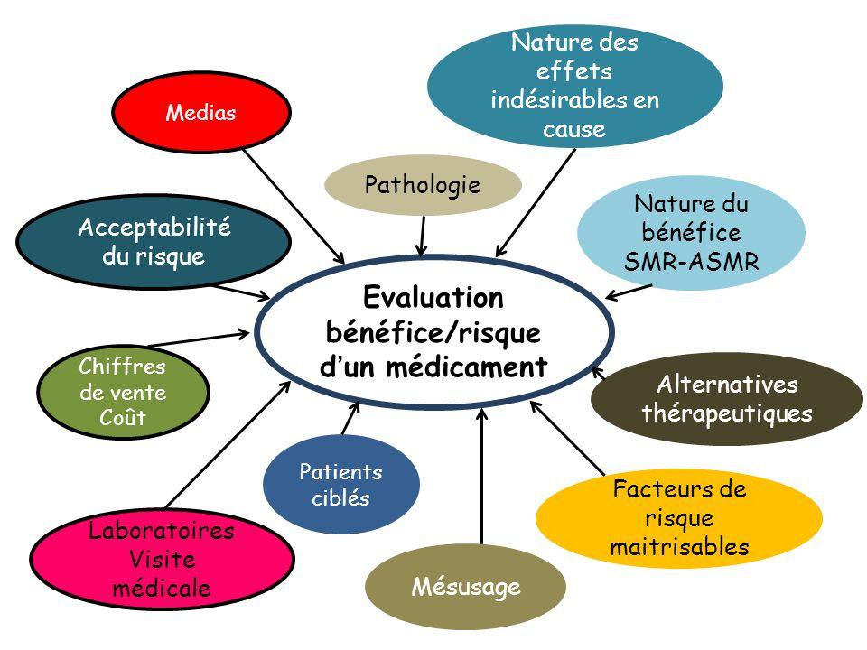 Revue Prescrire, juillet 2011