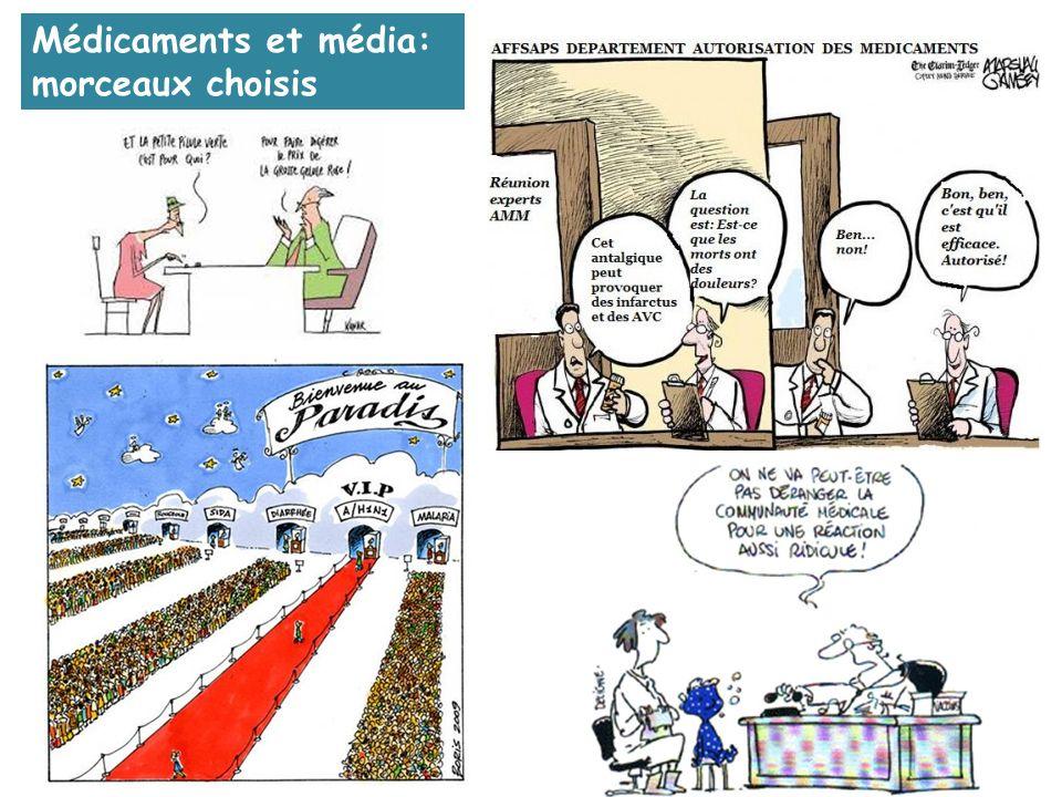 Médicaments et médias : Utilité des médicaments… et nature du risque!