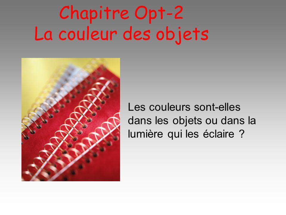 Chapitre Opt-2 La couleur des objets Les couleurs sont-elles dans les objets ou dans la lumière qui les éclaire ?