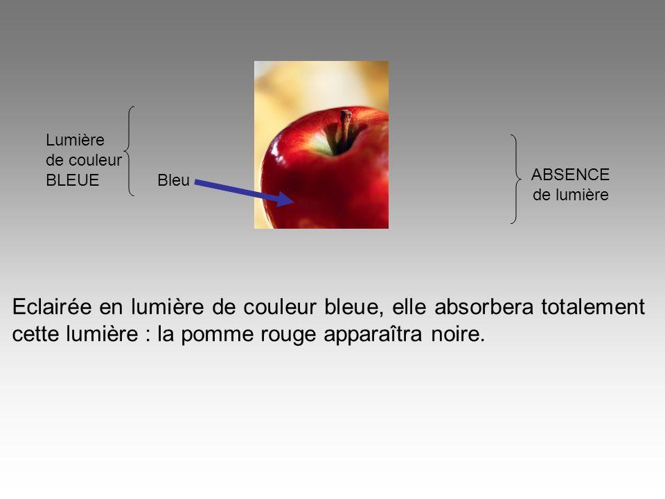 Eclairée en lumière de couleur bleue, elle absorbera totalement cette lumière : la pomme rouge apparaîtra noire. Bleu Lumière de couleur BLEUE ABSENCE