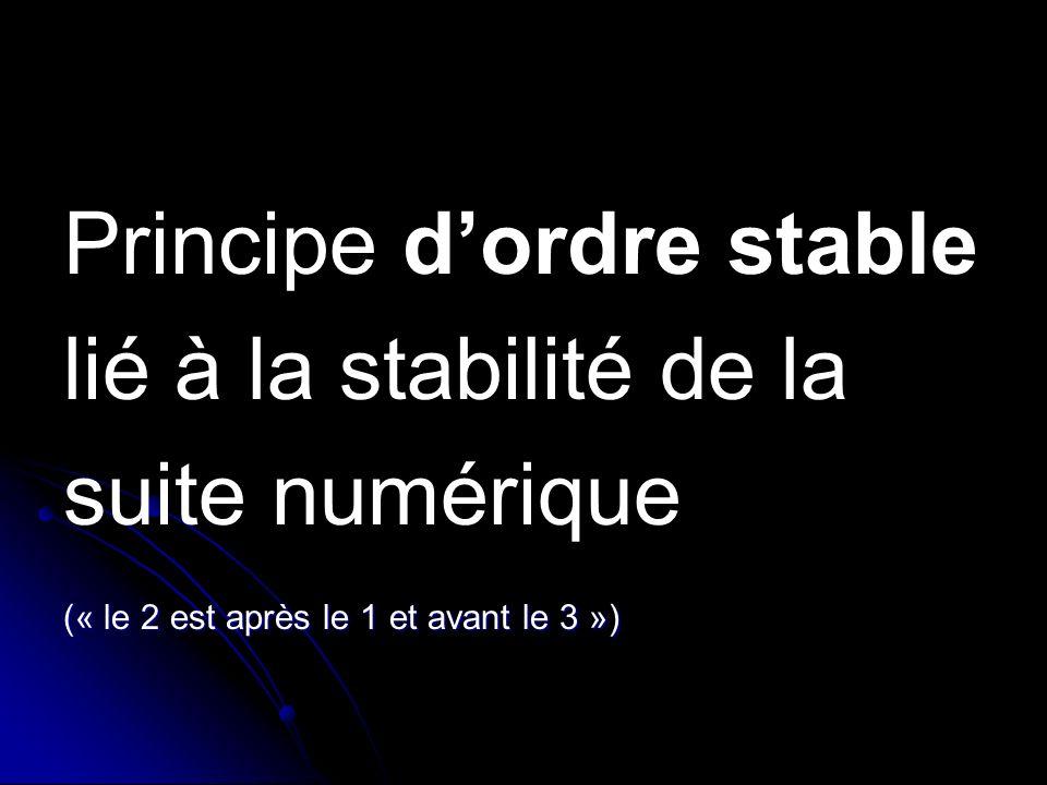 Principe dordre stable lié à la stabilité de la suite numérique (« le 2 est après le 1 et avant le 3 »)