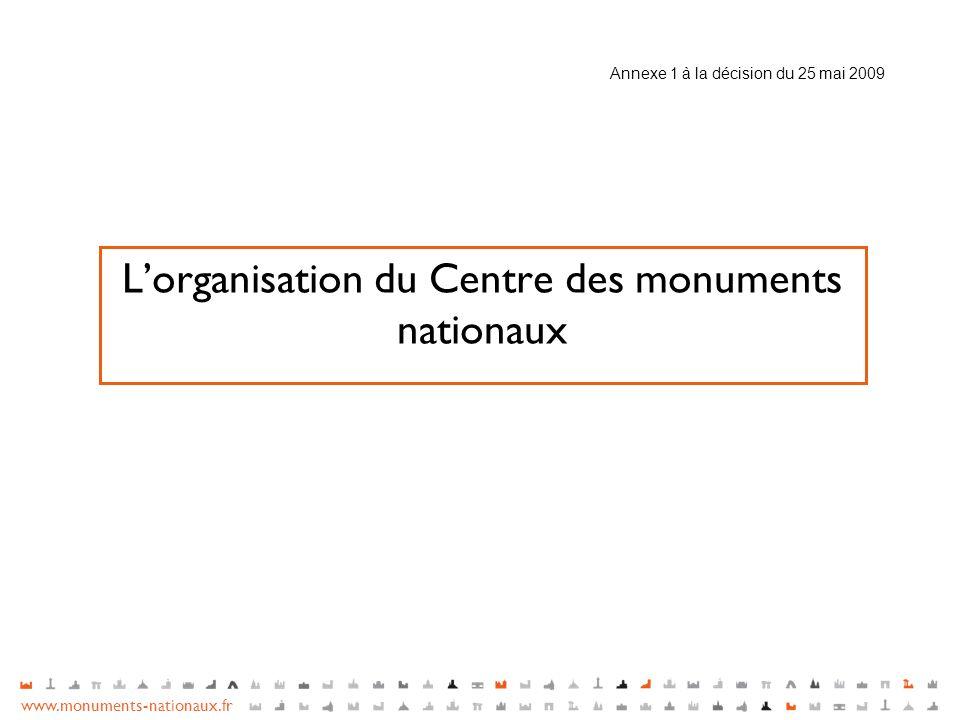 www.monuments-nationaux.fr Lorganisation du Centre des monuments nationaux Annexe 1 à la décision du 25 mai 2009